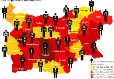 НСИ: Населението на България се е стопило с 35 хил. души